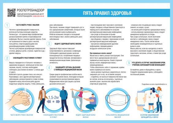 Пять правил защиты от коронавируса и ОРВИ